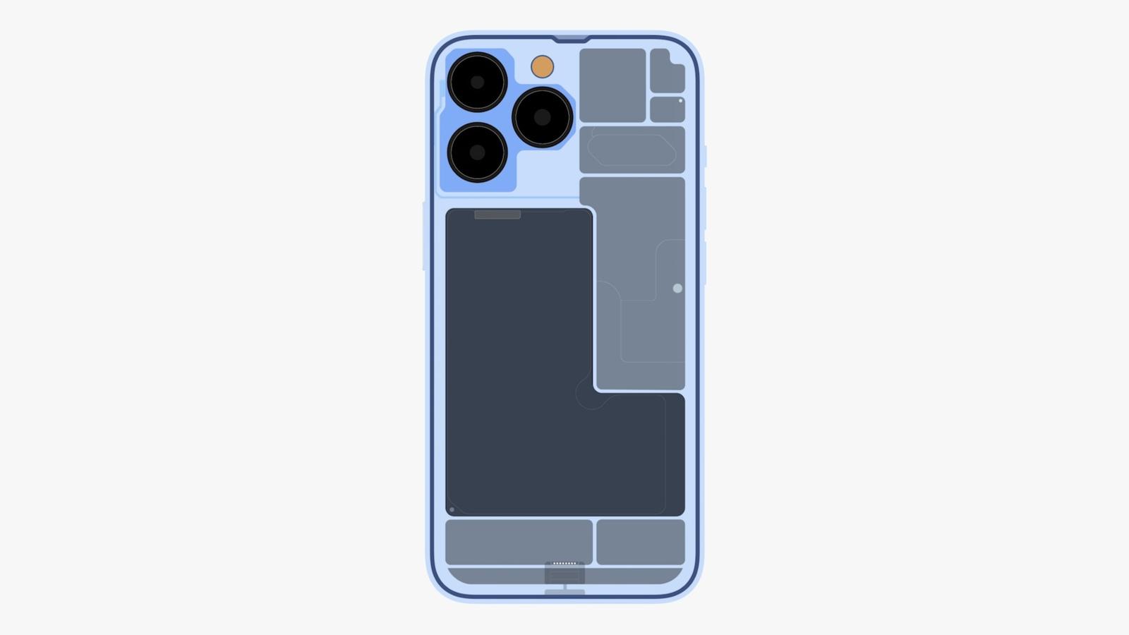 caratteristiche iPhone 13 pro e pro max