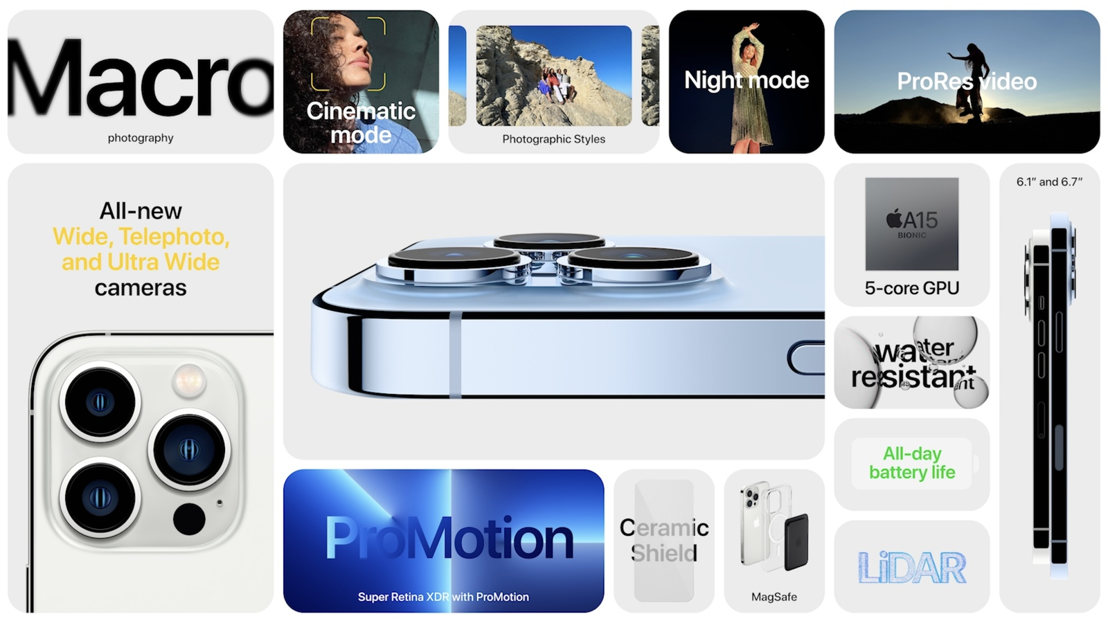iPhone 13 pro novità